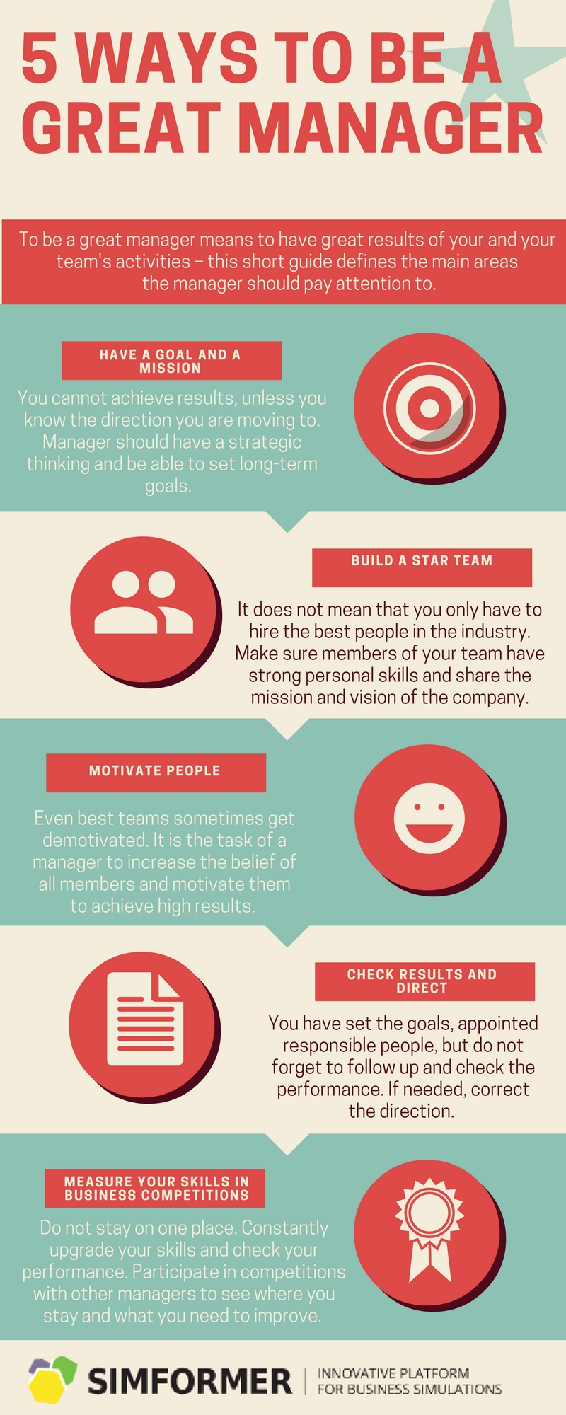 5 steps to become a great manager - Being A Manager Why Do You Want To Be A Manager